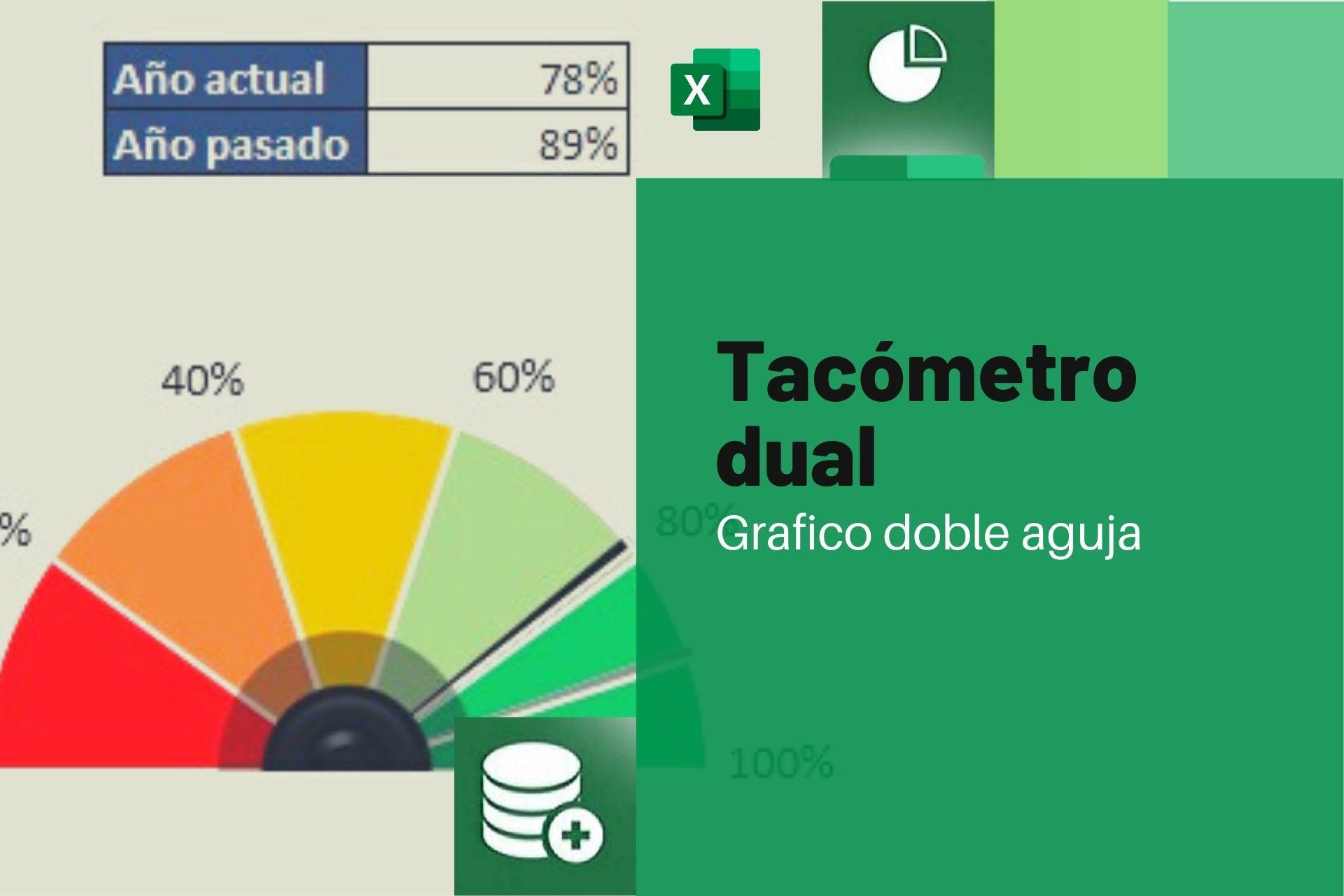 Tacometro dual