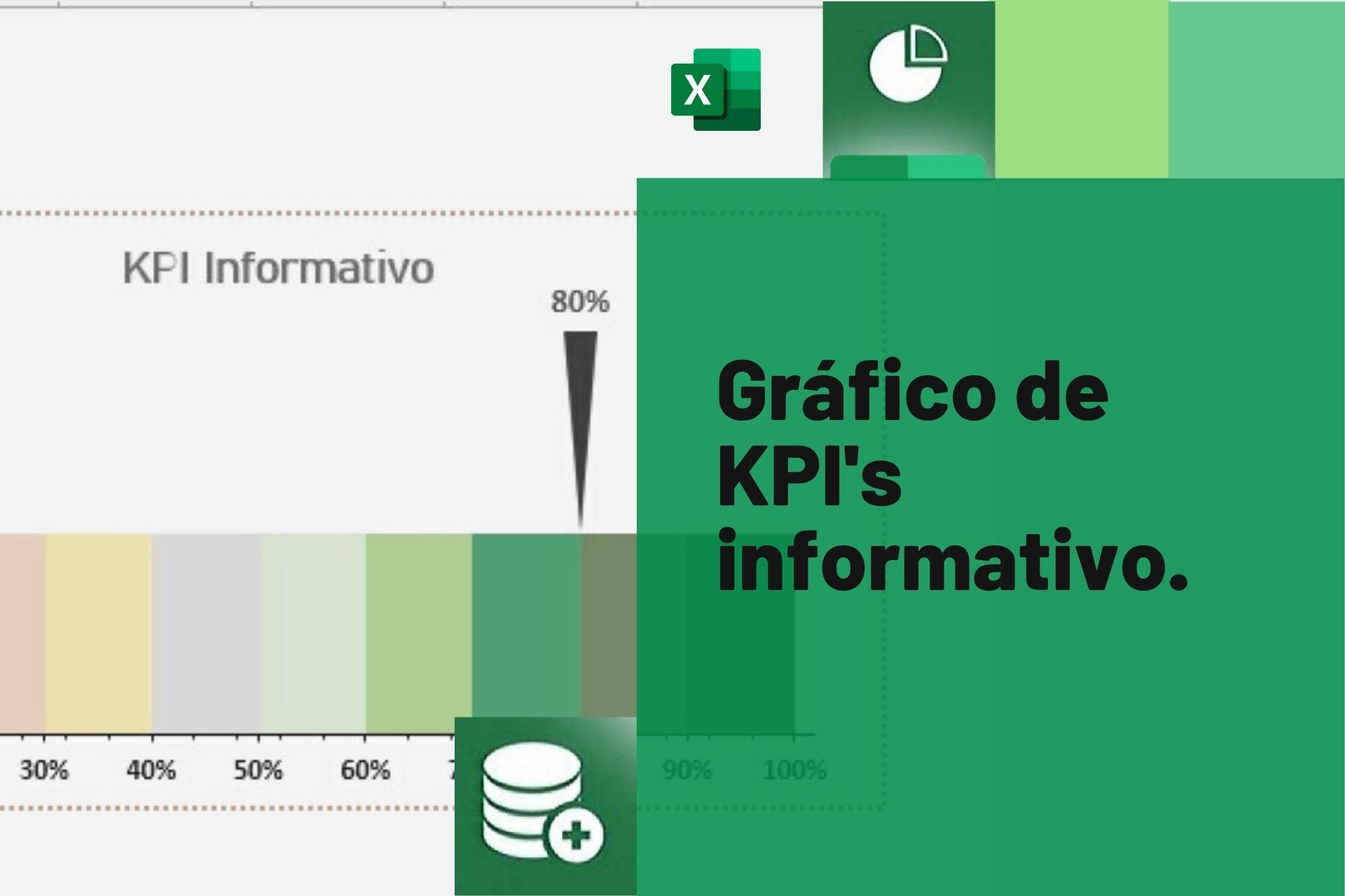 Indicador KPI