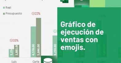 grafico con emojis