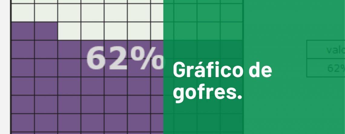 Grafico de gofres